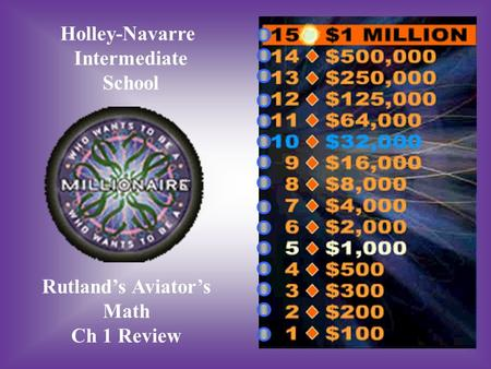 Holley-Navarre Intermediate School Rutlands Aviators Math Ch 1 Review.