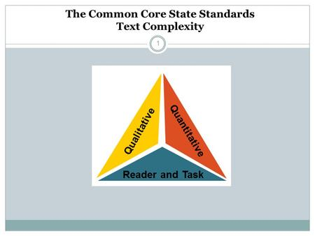 The Common Core State Standards Text Complexity 1.