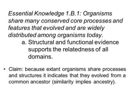 Claim: because extant organisms share processes and structures it indicates that they evolved from a common ancestor (similarity implies ancestry). Essential.