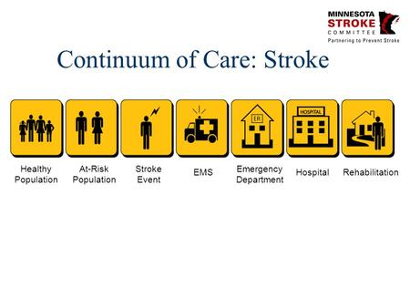 Continuum of Care: Stroke Healthy Population At-Risk Population Stroke Event EMS Emergency Department HospitalRehabilitation.