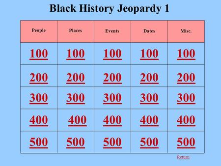 Return Black History Jeopardy 1 100 200 300 400 500 People Places EventsDatesMisc.