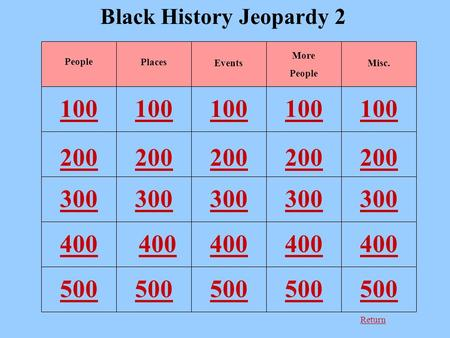 Return Black History Jeopardy 2 100 200 300 400 500 People Places Events More People Misc.