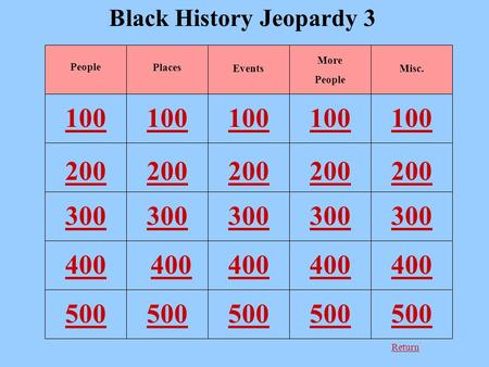 Return Black History Jeopardy 3 100 200 300 400 500 People Places Events More People Misc.