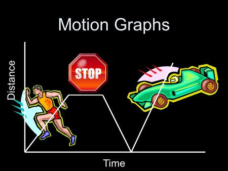 Motion Graphs Time Distance. Can you define: Motion is a change in position measured by distance and time Speed tells us the rate at which an object moves.