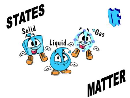 States of Matter Title: Title: States of Matter Problem: Problem: How do solids, liquids, and gases differ in the motion of their particles? Hypothesis/Initial.