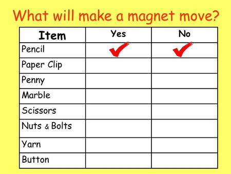 What will make a magnet move? Button Yarn Nuts & Bolts Scissors Marble Penny Paper Clip Pencil NoYes Item.