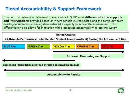 December 12 BOE (v5 12/06/07) - 0 - Tiered Accountability & Support February 13, 2007.