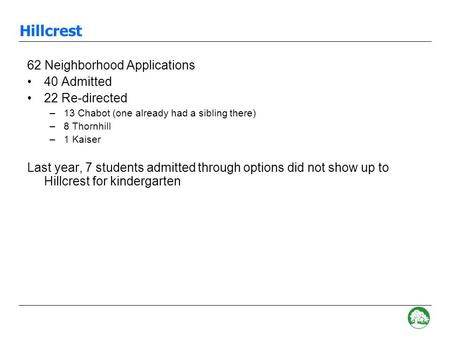 - 0 - March 6 th, 2008 2008-2009 Options Results from Overcrowded Neighborhoods for Kindergarten.