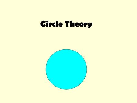 Circle Theory. 2x2x x This is the ARC o Centre of Circle The Angle x subtended at the centre of a circle by an arc is twice the size of the angle on the.