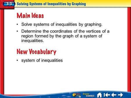 Lesson 3-3 Ideas/Vocabulary Solve systems of inequalities by graphing. system of inequalities Determine the coordinates of the vertices of a region formed.