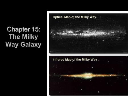 Chapter 15: Chapter 15: The Milky Way Galaxy. WHAT DO YOU THINK? How many stars does the Milky Way Galaxy contain? Where is our Solar System located in.