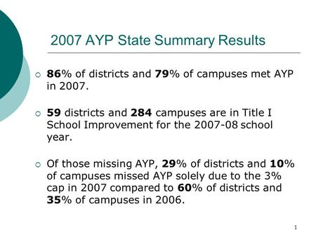 Performance Reporting Division Texas Education Agency TI ESC Meeting September 18, 2007 2007 AYP Update.