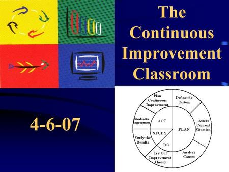 The Continuous Improvement Classroom 4-6-07. Please sit by SIP goal area 1.) Find the SIP goal area that matches the Action Research area you work on.