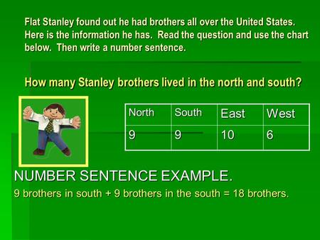 Flat Stanley found out he had brothers all over the United States. Here is the information he has. Read the question and use the chart below. Then write.