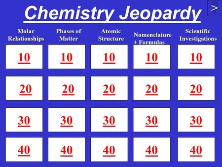Chemistry Jeopardy 10 20 30 40 10 20 30 40 10 20 30 40 >>>> 10 20 30 Molar Relationships Phases of Matter Nomenclature + Formulas Atomic Structure 10.
