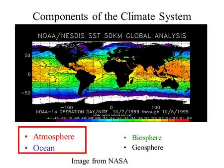 Components of the Climate System Atmosphere Ocean Biosphere Geosphere Image from NASA.