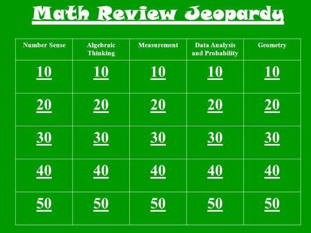 Math Review Jeopardy Number SenseAlgebraic Thinking MeasurementData Analysis and Probability Geometry 10 20 30 40 50.