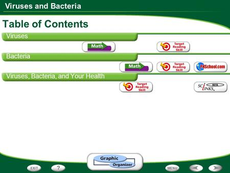 Viruses and Bacteria Viruses Bacteria Viruses, Bacteria, and Your Health Table of Contents.