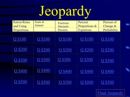 Jeopardy Ratios/Rates and Using Proportions Scale & Interest Percent Proportions & Equations Q $100 Q $200 Q $300 Q $400 Q $500 Q $100 Q $200 Q $300 Q.