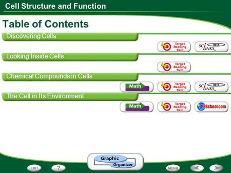 Cell Structure and Function Discovering Cells Looking Inside Cells Chemical Compounds in Cells The Cell in Its Environment Table of Contents.