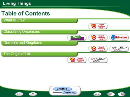 Living Things What Is Life? Classifying Organisms Domains and Kingdoms The Origin of Life Table of Contents.