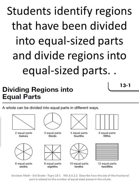 Students identify regions that have been divided into equal-sized parts and divide regions into equal-sized parts.. Envision Math - 3rd Grade - Topic 13-1.