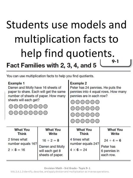 Students use models and multiplication facts to help find quotients. Envision Math - 3rd Grade - Topic 9- 1 MA.3.A.1.3 Identify, describe, and apply division.