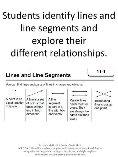 Students identify lines and line segments and explore their different relationships. Envision Math - 3rd Grade - Topic 11- 1 MA.3.G.4.1 Describe, analyze,