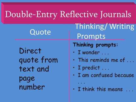 Double-Entry Reflective Journals Quote Thinking/ Writing Prompts Direct quote from text and page number Thinking prompts: I wonder... This reminds me of...