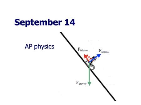 September 14 AP physics.