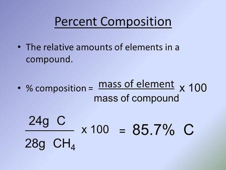 Percent Composition The relative amounts of elements in a compound. % composition = mass of element mass of compound x 100 24g C 28g CH 4 x 100 = 85.7%