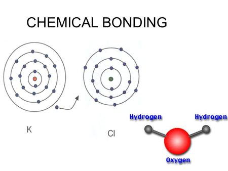 CHEMICAL BONDING. CHEMICAL CHANGE AKA Chemical Reaction Occurs when chemical bonds are destroyed and new bonds made.