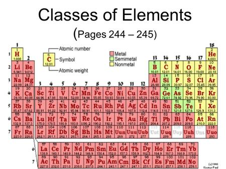 Classes of Elements ( Pages 244 – 245). Metals (pink)