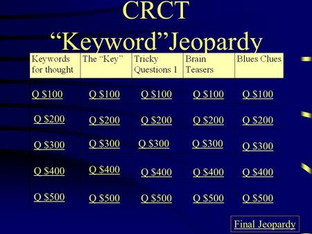 CRCT KeywordJeopardy Q $100 Q $200 Q $300 Q $400 Q $500 Q $100 Q $200 Q $300 Q $400 Q $500 Final Jeopardy.
