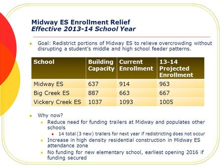 Midway ES Enrollment Relief Effective 2013-14 School Year Goal: Redistrict portions of Midway ES to relieve overcrowding without disrupting a students.
