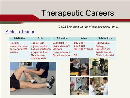 Therapeutic Careers 01.02 Explore a variety of therapeutic careers... Athletic Trainer Job DutiesSkillsEducationSalaryJob Settings Prevent, evaluation,