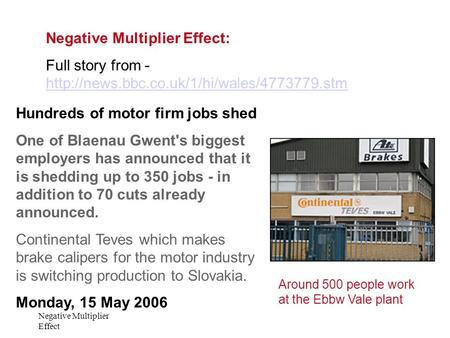 Negative Multiplier Effect Negative Multiplier Effect: Full story from -