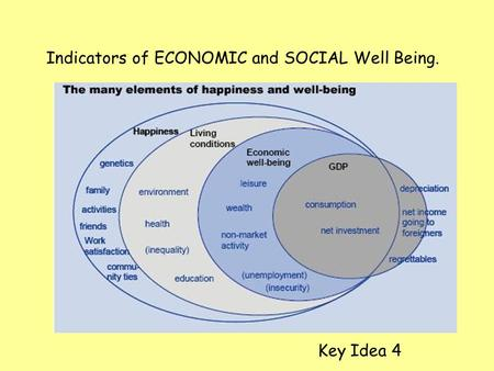 Indicators of ECONOMIC and SOCIAL Well Being. Key Idea 4.