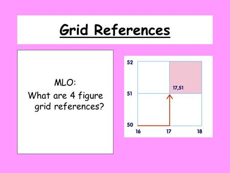 Grid References MLO: What are 4 figure grid references?
