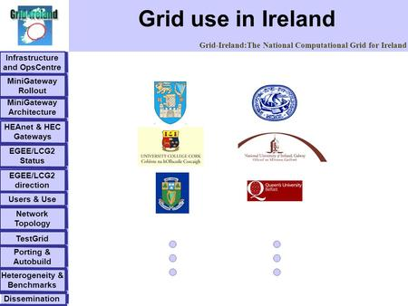 Grid-Ireland:The National Computational Grid for Ireland Grid use in Ireland Infrastructure and OpsCentre EGEE/LCG2 direction MiniGateway Rollout MiniGateway.