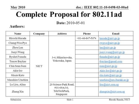 Doc.: IEEE 802.11-10-0498-03-00ad Submission May 2010 Hiroshi Harada, NICTSlide 1 Complete Proposal for 802.11ad Date: 2010-05-01 Authors: NameCompanyAddressPhoneEmail.