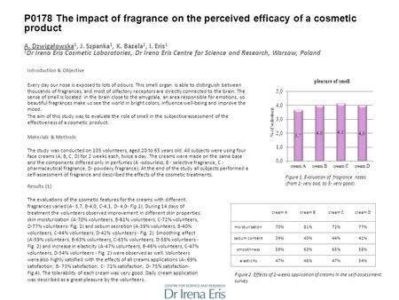 P0178 The impact of fragrance on the perceived efficacy of a cosmetic product A. Dzwigałowska 1, J. Szpanka 1, K. Bazela 1, I. Eris 1 1 Dr Irena Eris Cosmetic.