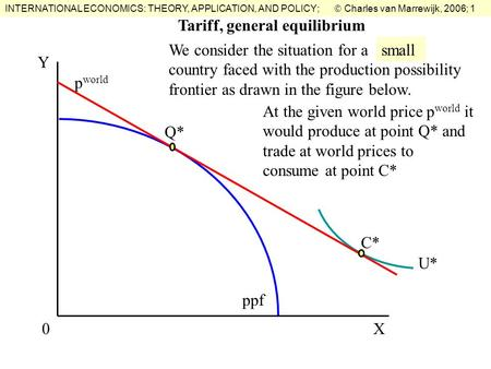 INTERNATIONAL ECONOMICS: THEORY, APPLICATION, AND POLICY; Charles van Marrewijk, 2006; 1 ppf Tariff, general equilibrium X Y 0 U* C* Q* p world We consider.