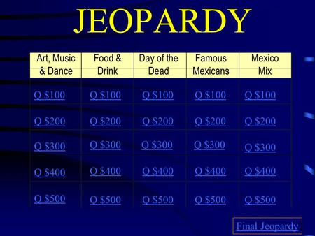 JEOPARDY Art, Music & Dance Food & Drink Day of the Dead Famous Mexicans Mexico Mix Q $300 Q $400 Q $500 Q $100 Q $200 Q $300 Q $400 Q $500 Final Jeopardy.