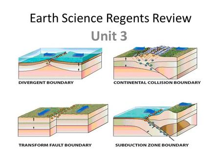 Earth Science Regents Review Unit 3. What are the layers of the earth? Crust: thin, rocky outer layer (oceanic and continental) Crust: thin, rocky outer.