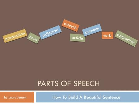 PARTS OF SPEECH How To Build A Beautiful Sentence noun verb adverb article preposition adjective conjunction pronoun by Laura Jensen.