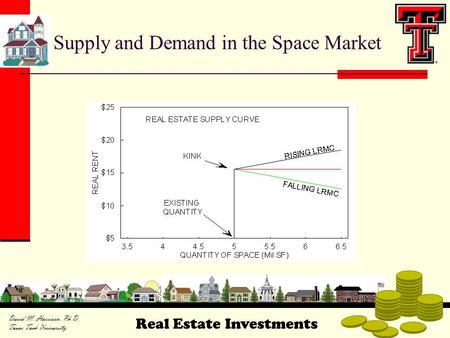 Real Estate Investments David M. Harrison, Ph.D. Texas Tech University Supply and Demand in the Space Market.