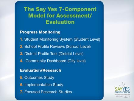 1. Factors That Say Yes Considers Crucial to Student Success 2.