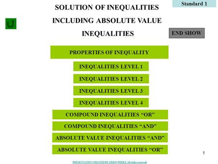 SOLUTION OF INEQUALITIES INCLUDING ABSOLUTE VALUE INEQUALITIES