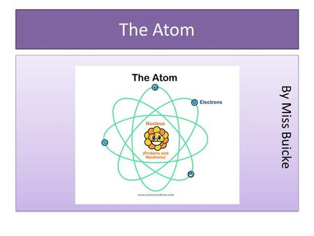 The Atom By Miss Buicke. What we must know from the syllabus: OC39 Describe the structure of the atom, state the location, relative charge, and atomic.
